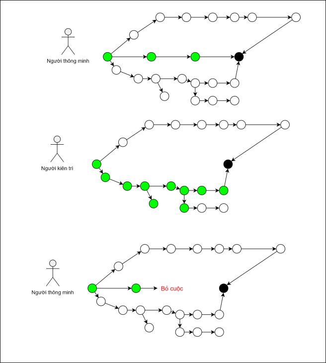 ThongMinh-vs-KienTri
